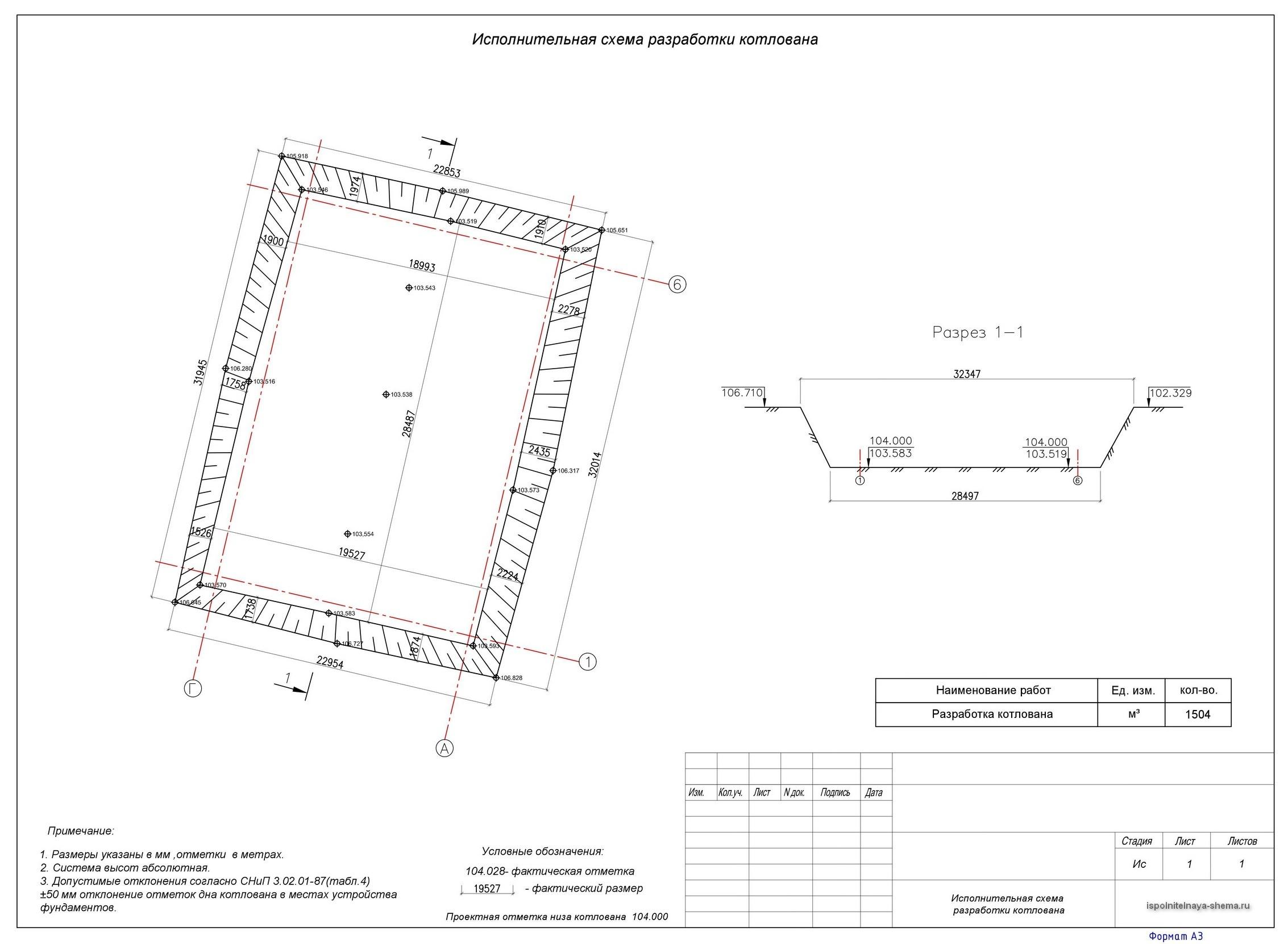 Пример исполнительной схемы на разработку котлована