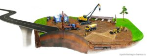 Инженерная геология в строительстве