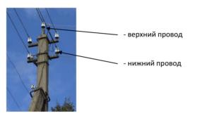 Провода лэп