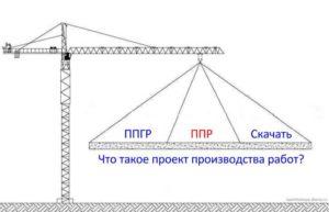 Что такое проект производства работ и проект организации строительства